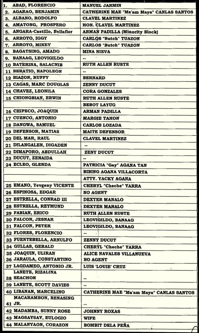 napoles-congressmen-page1
