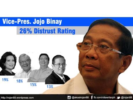 binay-ratings-nov2014