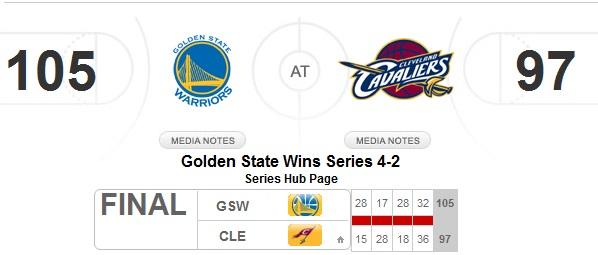 NBAfinals2015-finalscore