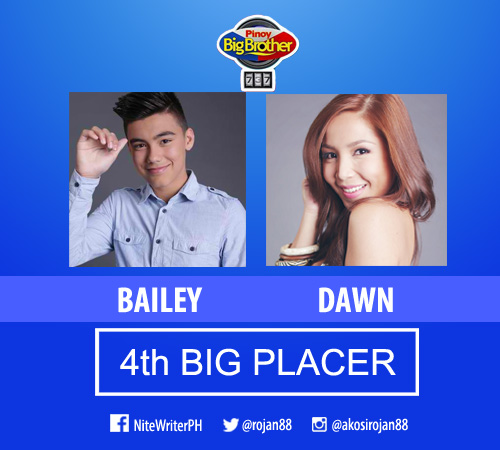 4TH BIG PLACER