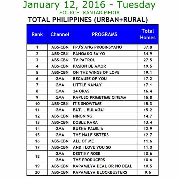 jan12 ratings
